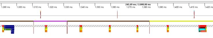 SAP.PIX.Timeline